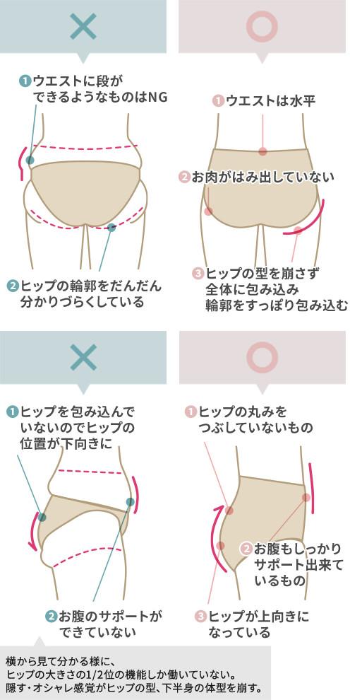 正しい下着の選び方1